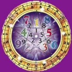 numerology-250